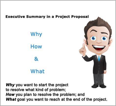 How to Write an Essay Proposal Synonym